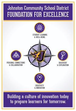 Johnston CSD Compass