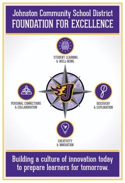 Johnston CSD Compass