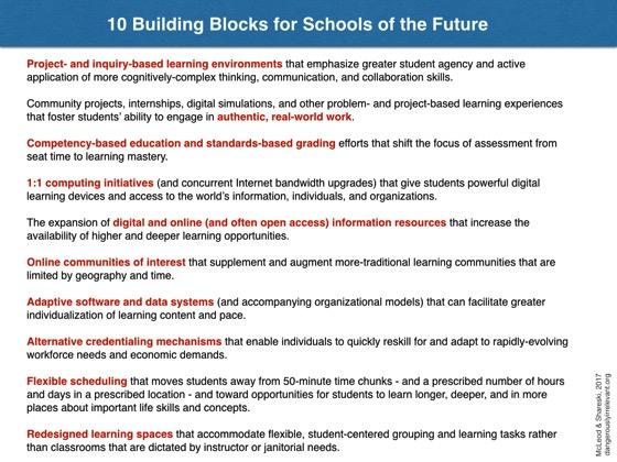 10 building blocks