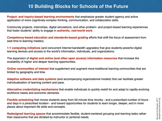10 building blocks 001