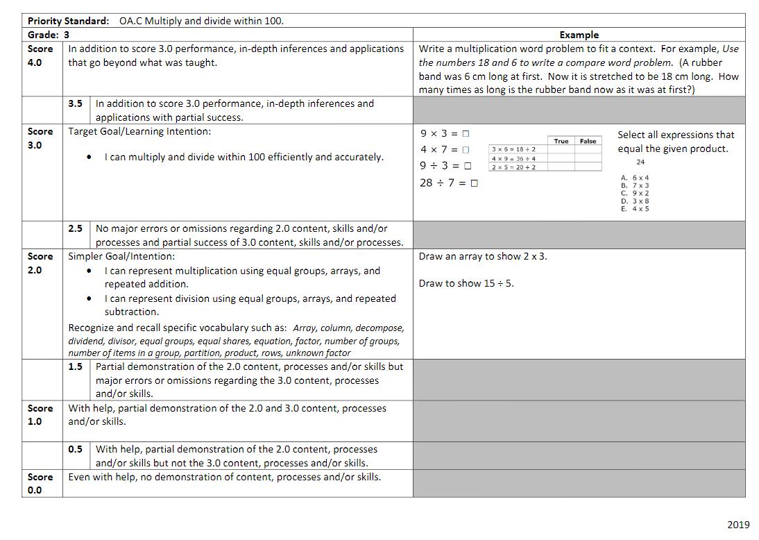 3rd grade math proficiency scale